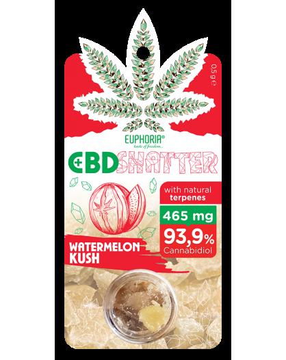 CBD SHATTER WATERMELON KUSH 465 mg CBD